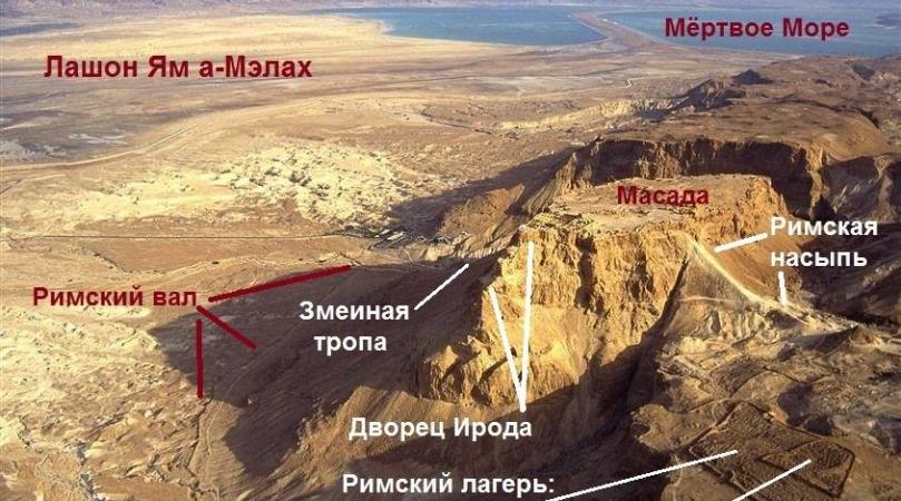 Зкскурсии в Иудейскую пустыню и на мертвое море